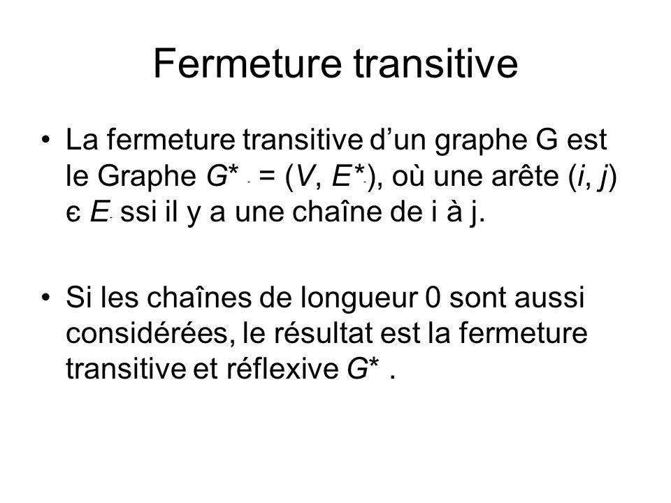 Fermeture transitive La fermeture transitive dun graphe G est le Graphe G* + = (V, E* + ), où une arête (i, j) є E + ssi il y a une chaîne de i à j. S