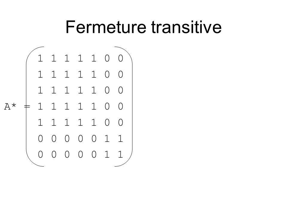 A : Matrice dadjacence Pour une chaîne maximale de longueur n Matrice dadjacence de la fermeture transitive Fermeture transitive
