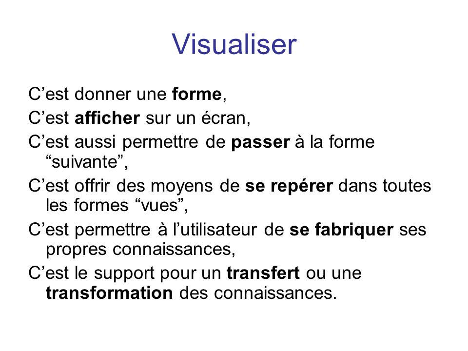 Visualiser Cest donner une forme, Cest afficher sur un écran, Cest aussi permettre de passer à la forme suivante, Cest offrir des moyens de se repérer
