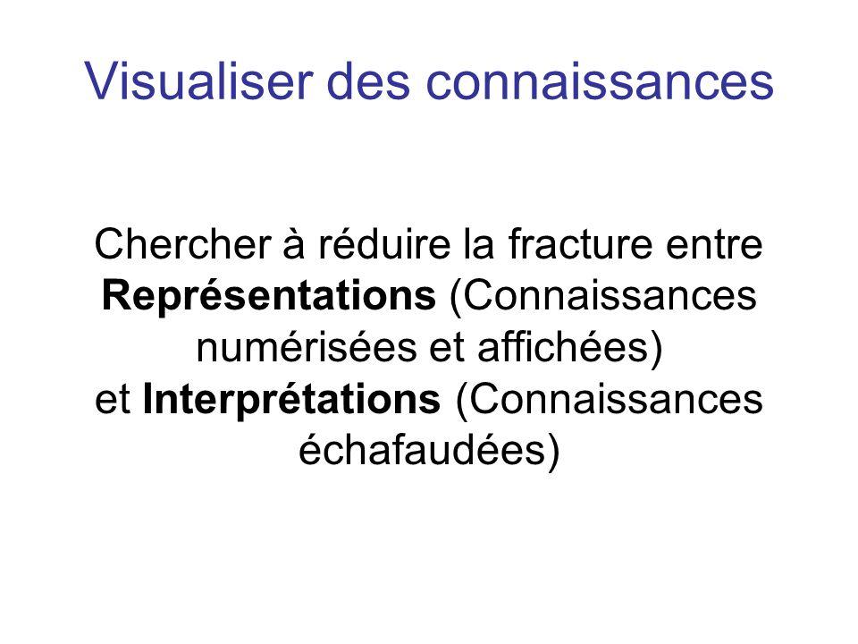 Visualiser des connaissances Chercher à réduire la fracture entre Représentations (Connaissances numérisées et affichées) et Interprétations (Connaiss