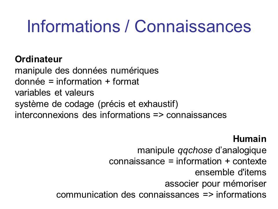 Informations / Connaissances Ordinateur manipule des données numériques donnée = information + format variables et valeurs système de codage (précis e