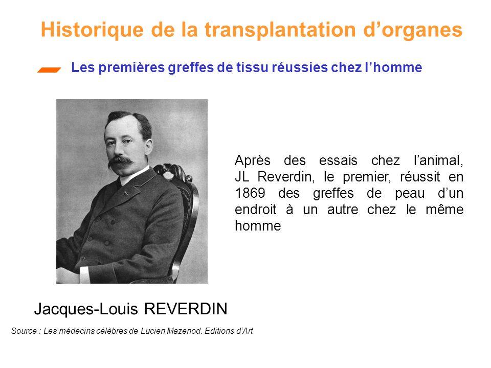 Les premières greffes de tissu réussies chez lhomme Jacques-Louis REVERDIN Source : Les médecins célèbres de Lucien Mazenod. Editions dArt Historique