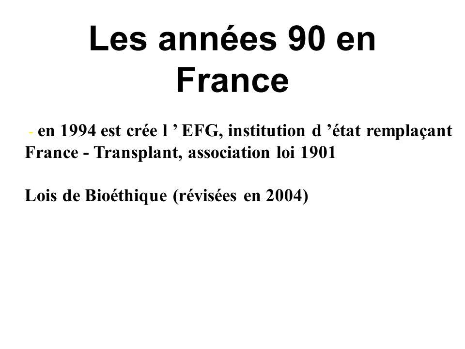 - en 1994 est crée l EFG, institution d état remplaçant France - Transplant, association loi 1901 Lois de Bioéthique (révisées en 2004) Les années 90