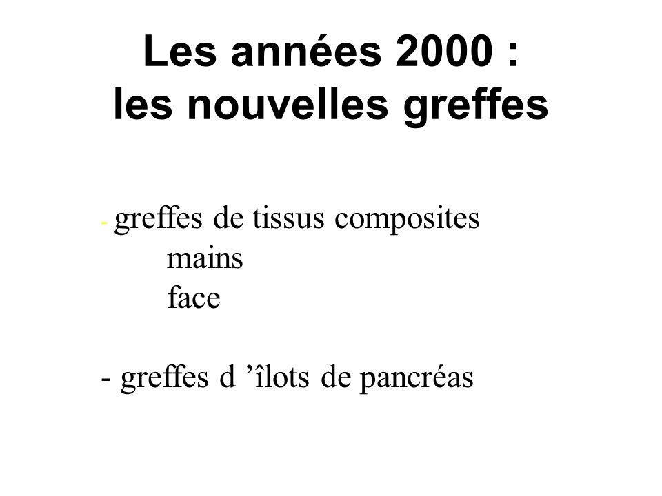 Les années 2000 : les nouvelles greffes - greffes de tissus composites mains face - greffes d îlots de pancréas