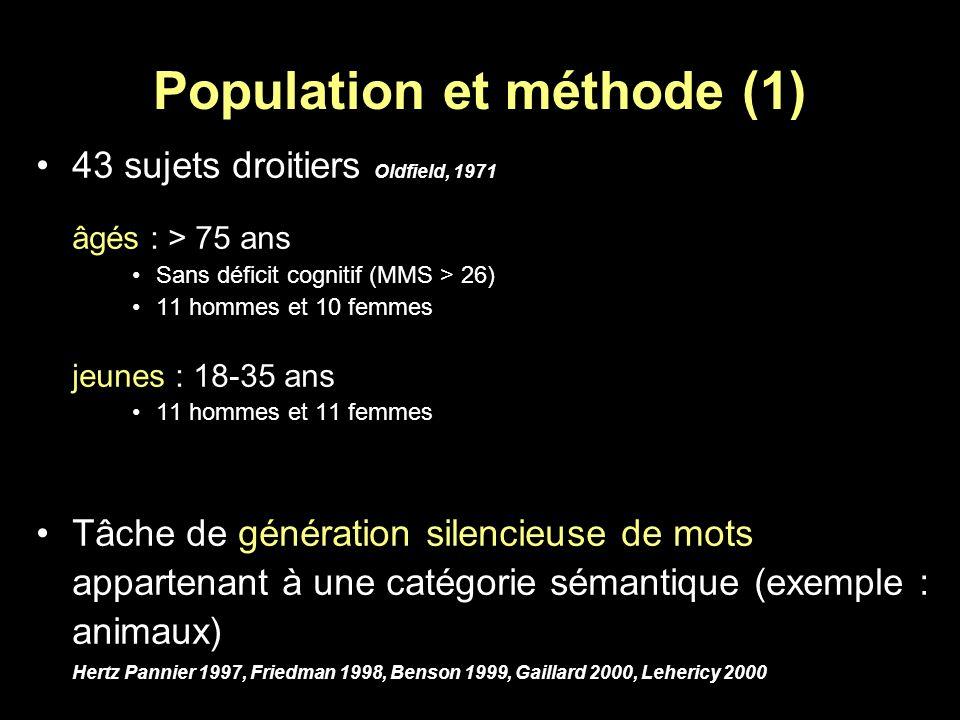 Population et méthode (1) 43 sujets droitiers Oldfield, 1971 âgés : > 75 ans Sans déficit cognitif (MMS > 26) 11 hommes et 10 femmes jeunes : 18-35 an