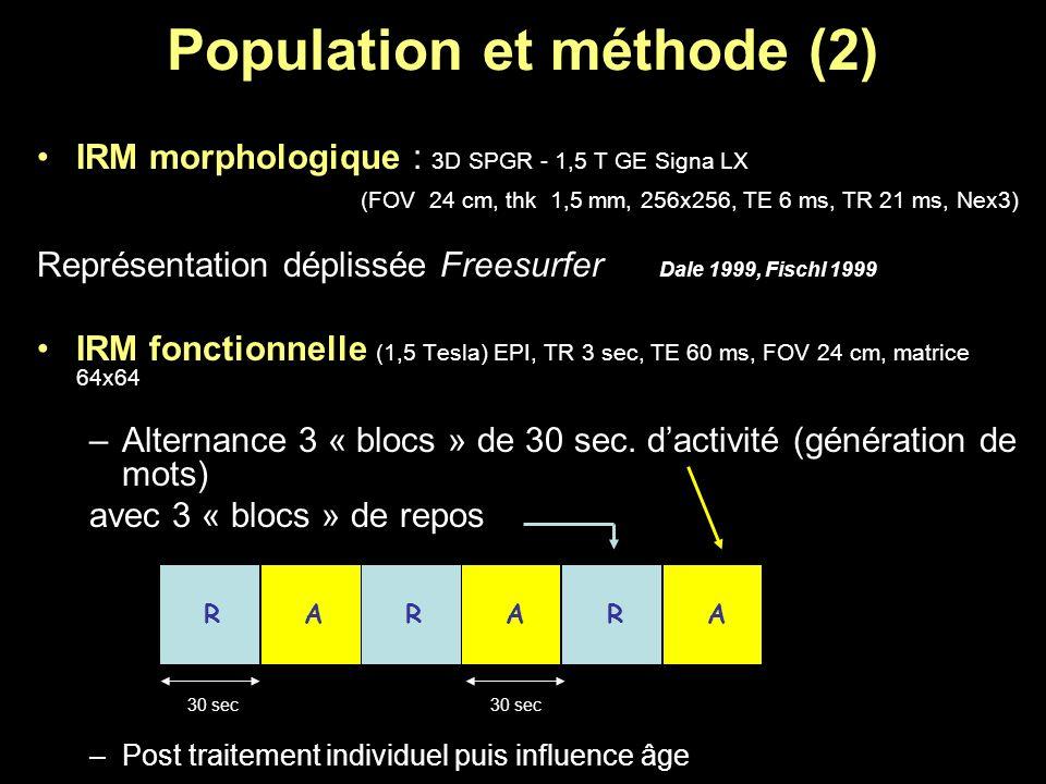 Population et méthode (2) IRM morphologique : 3D SPGR - 1,5 T GE Signa LX (FOV 24 cm, thk 1,5 mm, 256x256, TE 6 ms, TR 21 ms, Nex3) Représentation dép