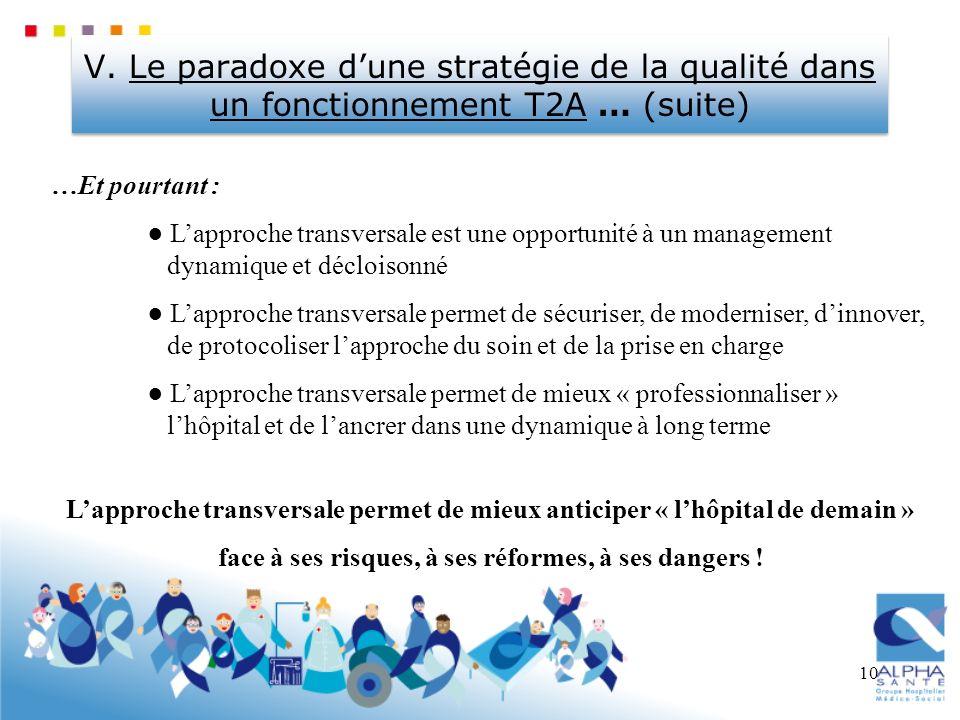 10 V. Le paradoxe dune stratégie de la qualité dans un fonctionnement T2A … (suite) …Et pourtant : Lapproche transversale est une opportunité à un man