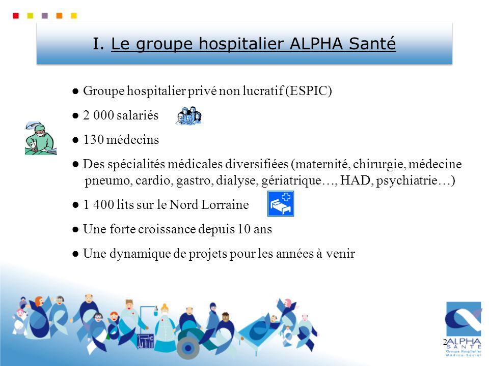 2 I. Le groupe hospitalier ALPHA Santé Groupe hospitalier privé non lucratif (ESPIC) 2 000 salariés 130 médecins Des spécialités médicales diversifiée