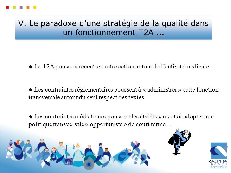 9 V. Le paradoxe dune stratégie de la qualité dans un fonctionnement T2A … La T2A pousse à recentrer notre action autour de lactivité médicale Les con