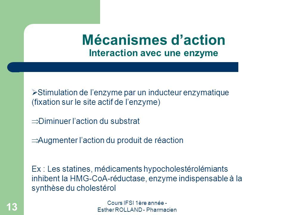 Cours IFSI 1ère année - Esther ROLLAND - Pharmacien 13 Mécanismes daction Interaction avec une enzyme Stimulation de lenzyme par un inducteur enzymati