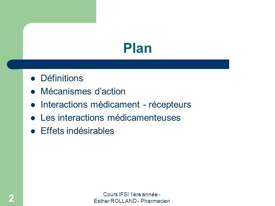 Cours IFSI 1ère année - Esther ROLLAND - Pharmacien 2 Plan Définitions Mécanismes daction Interactions médicament - récepteurs Les interactions médica