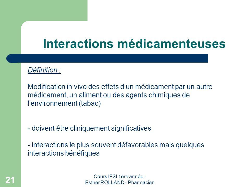 Cours IFSI 1ère année - Esther ROLLAND - Pharmacien 21 Interactions médicamenteuses Définition : Modification in vivo des effets dun médicament par un