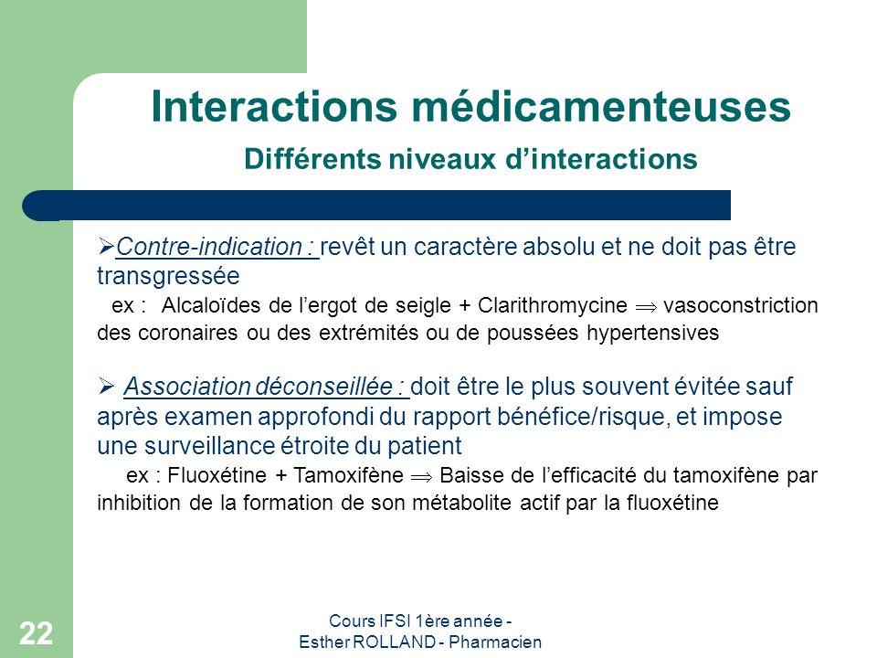 Cours IFSI 1ère année - Esther ROLLAND - Pharmacien 22 Interactions médicamenteuses Différents niveaux dinteractions Contre-indication : revêt un cara