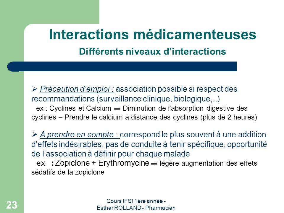 Cours IFSI 1ère année - Esther ROLLAND - Pharmacien 23 Interactions médicamenteuses Différents niveaux dinteractions Précaution demploi : association
