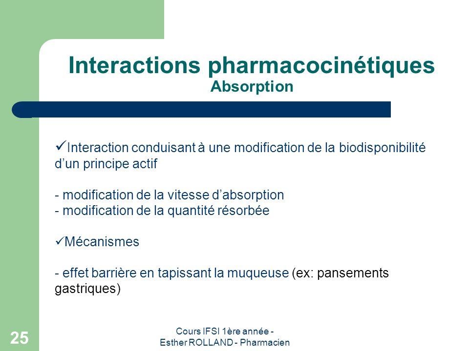 Cours IFSI 1ère année - Esther ROLLAND - Pharmacien 25 Interactions pharmacocinétiques Absorption Interaction conduisant à une modification de la biod