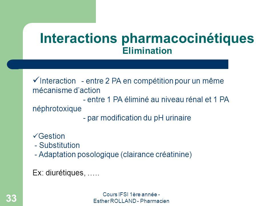 Cours IFSI 1ère année - Esther ROLLAND - Pharmacien 33 Interactions pharmacocinétiques Elimination Interaction - entre 2 PA en compétition pour un mêm