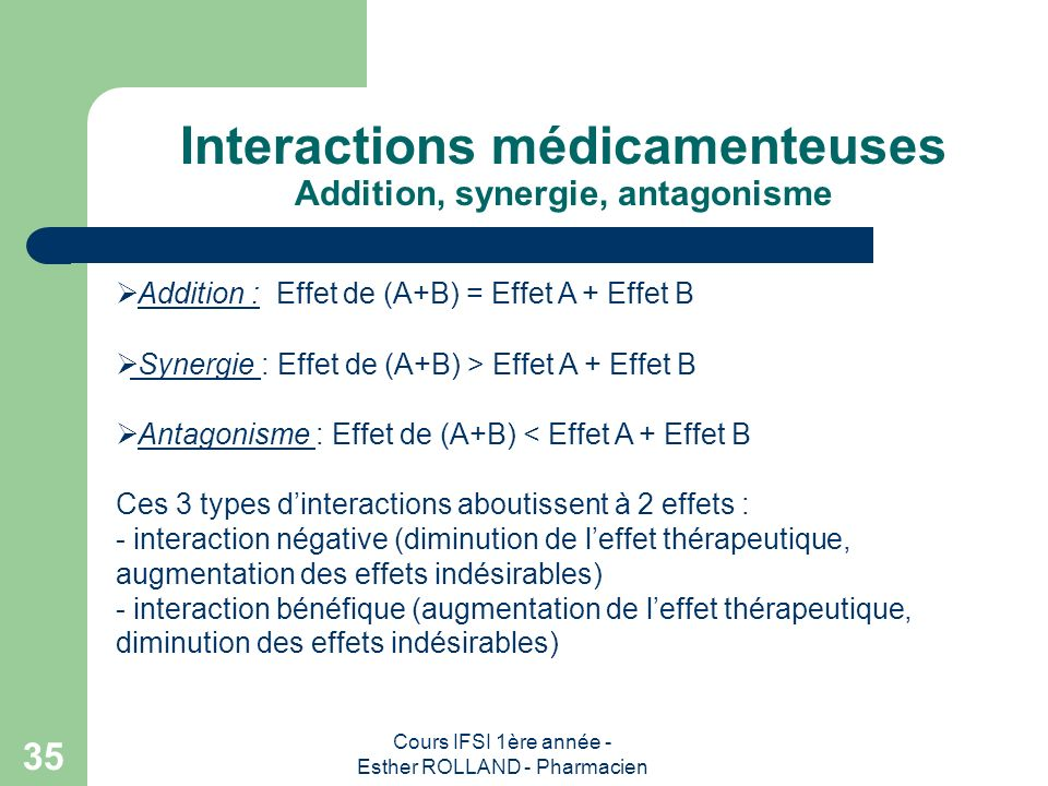 Cours IFSI 1ère année - Esther ROLLAND - Pharmacien 35 Interactions médicamenteuses Addition, synergie, antagonisme Addition : Effet de (A+B) = Effet