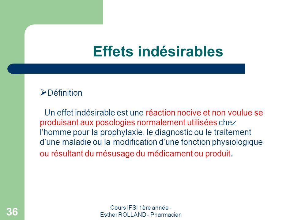 Cours IFSI 1ère année - Esther ROLLAND - Pharmacien 36 Effets indésirables Définition Un effet indésirable est une réaction nocive et non voulue se pr