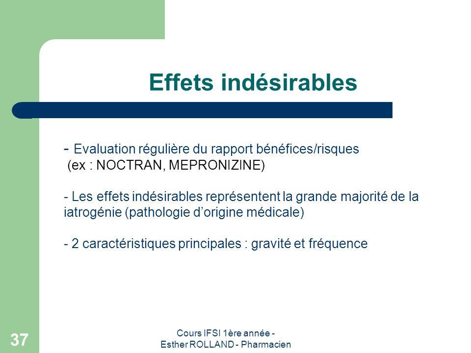 Cours IFSI 1ère année - Esther ROLLAND - Pharmacien 37 Effets indésirables - Evaluation régulière du rapport bénéfices/risques (ex : NOCTRAN, MEPRONIZ
