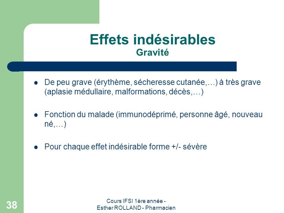 Cours IFSI 1ère année - Esther ROLLAND - Pharmacien 38 Effets indésirables Gravité De peu grave (érythème, sécheresse cutanée,…) à très grave (aplasie