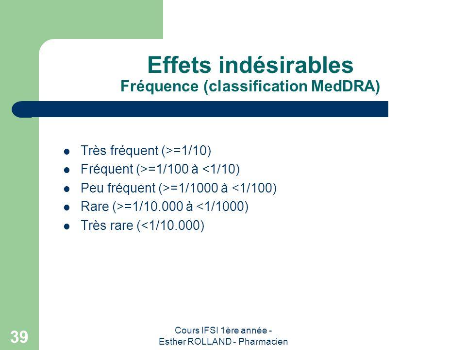 Cours IFSI 1ère année - Esther ROLLAND - Pharmacien 39 Effets indésirables Fréquence (classification MedDRA) Très fréquent (>=1/10) Fréquent (>=1/100