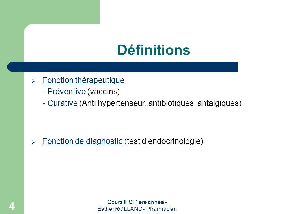 Cours IFSI 1ère année - Esther ROLLAND - Pharmacien 4 Définitions Fonction thérapeutique - Préventive (vaccins) - Curative (Anti hypertenseur, antibio