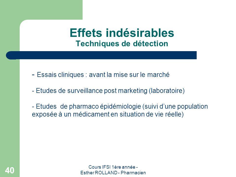 Cours IFSI 1ère année - Esther ROLLAND - Pharmacien 40 Effets indésirables Techniques de détection - Essais cliniques : avant la mise sur le marché -