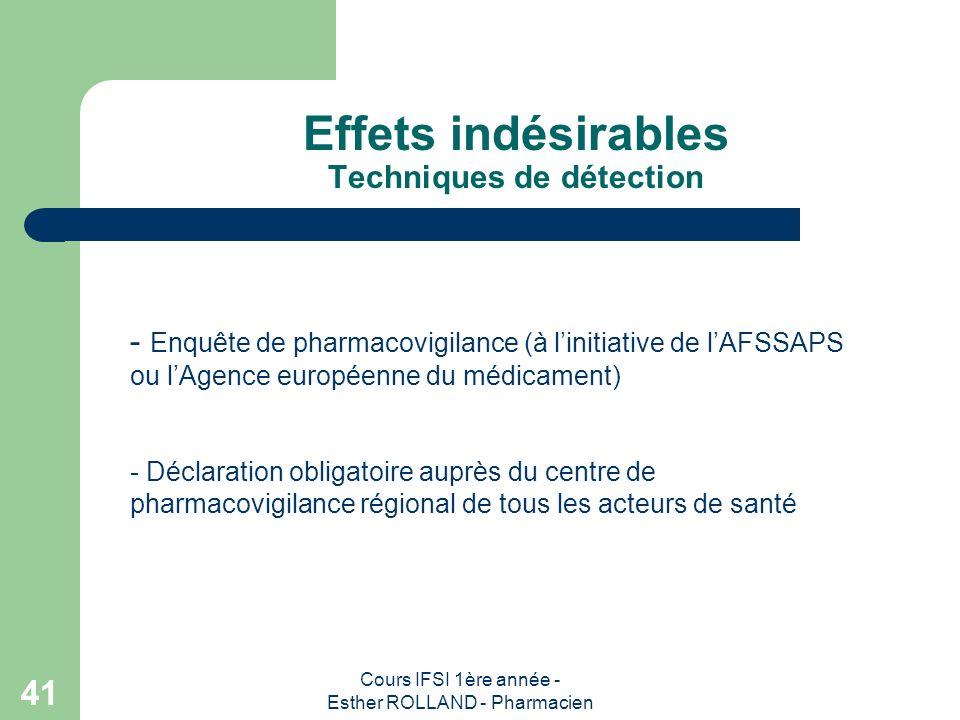 Cours IFSI 1ère année - Esther ROLLAND - Pharmacien 41 Effets indésirables Techniques de détection - Enquête de pharmacovigilance (à linitiative de lA