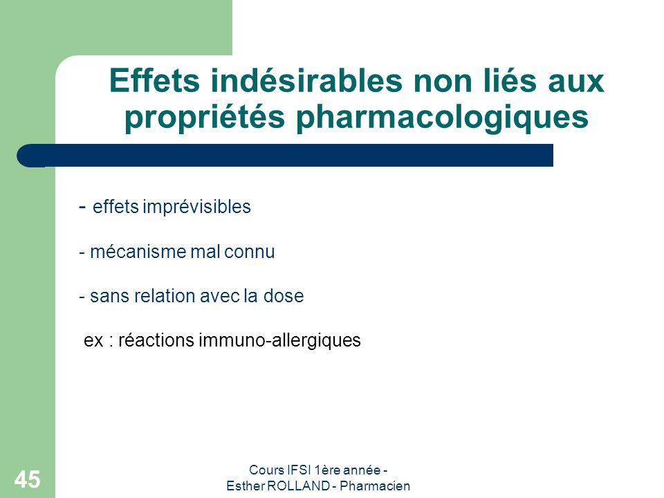 Cours IFSI 1ère année - Esther ROLLAND - Pharmacien 45 Effets indésirables non liés aux propriétés pharmacologiques - effets imprévisibles - mécanisme