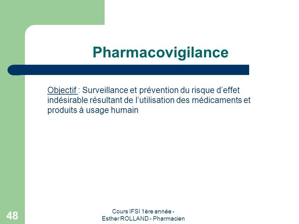 Cours IFSI 1ère année - Esther ROLLAND - Pharmacien 48 Pharmacovigilance Objectif : Surveillance et prévention du risque deffet indésirable résultant