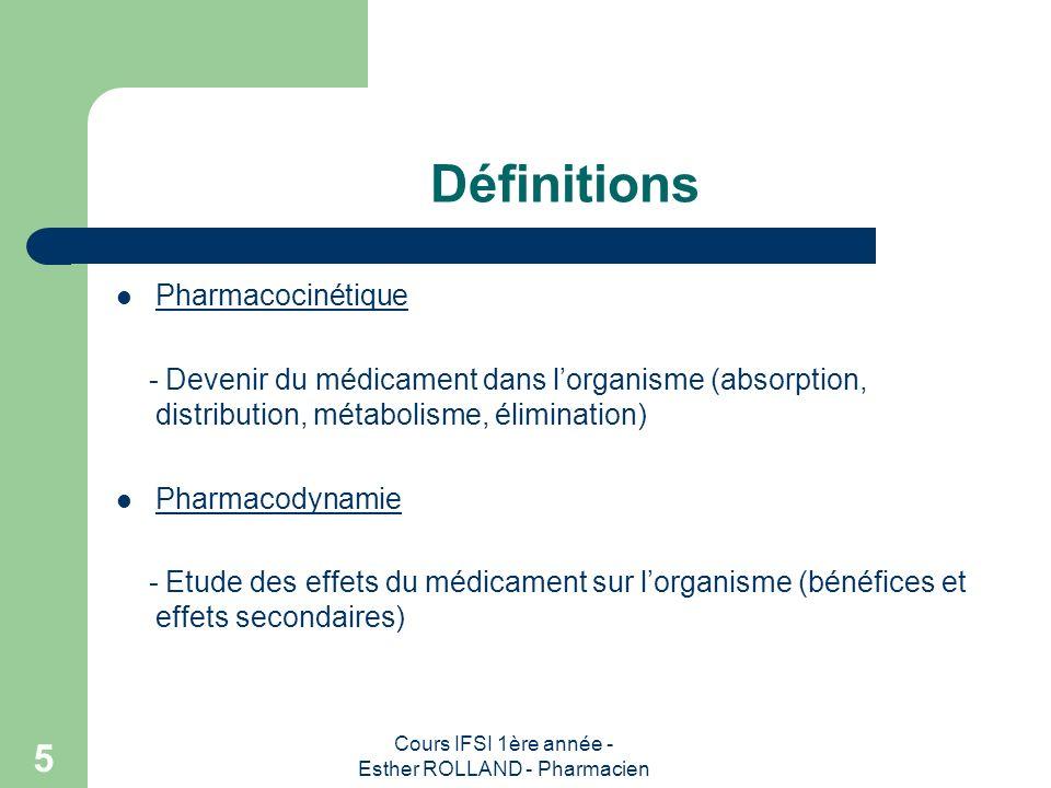Cours IFSI 1ère année - Esther ROLLAND - Pharmacien 5 Définitions Pharmacocinétique - Devenir du médicament dans lorganisme (absorption, distribution,