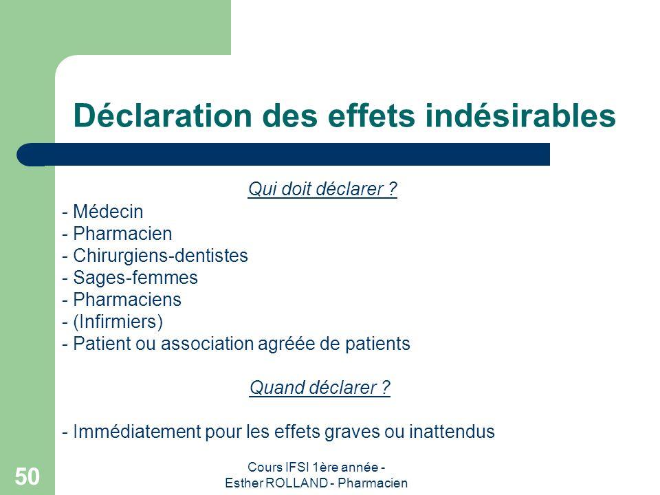 Cours IFSI 1ère année - Esther ROLLAND - Pharmacien 50 Déclaration des effets indésirables Qui doit déclarer ? - Médecin - Pharmacien - Chirurgiens-de
