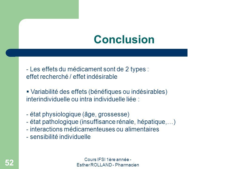 Cours IFSI 1ère année - Esther ROLLAND - Pharmacien 52 Conclusion - Les effets du médicament sont de 2 types : effet recherché / effet indésirable Var