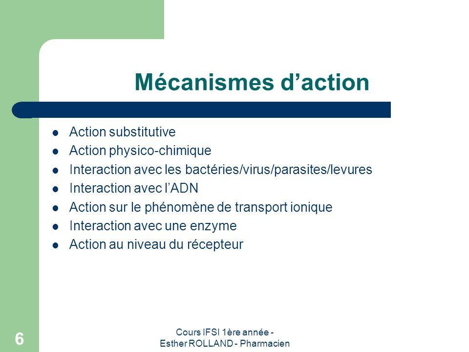 Cours IFSI 1ère année - Esther ROLLAND - Pharmacien 6 Mécanismes daction Action substitutive Action physico-chimique Interaction avec les bactéries/vi