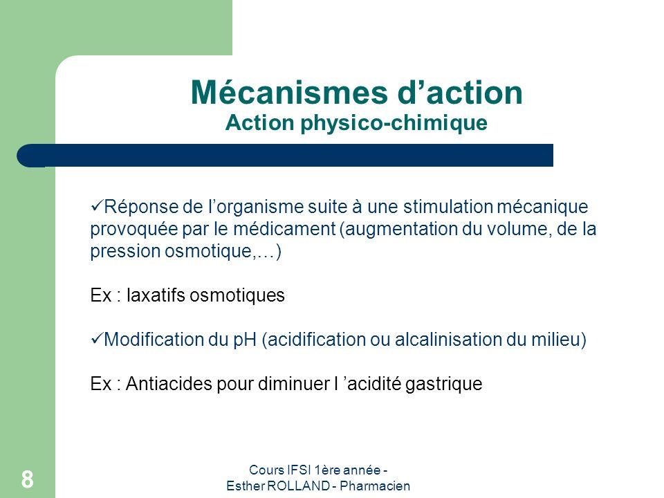 Cours IFSI 1ère année - Esther ROLLAND - Pharmacien 8 Mécanismes daction Action physico-chimique Réponse de lorganisme suite à une stimulation mécaniq