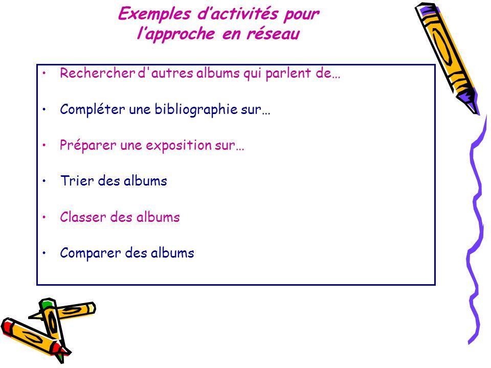 Exemples dactivités pour lapproche en réseau Rechercher d'autres albums qui parlent de… Compléter une bibliographie sur… Préparer une exposition sur…