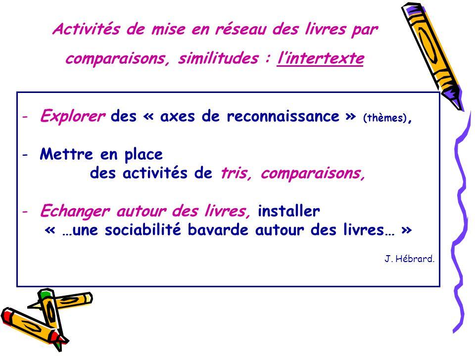 Des types de réseaux Réseau « sémantique » Réseau « culturel » Réseau « structure d écriture »