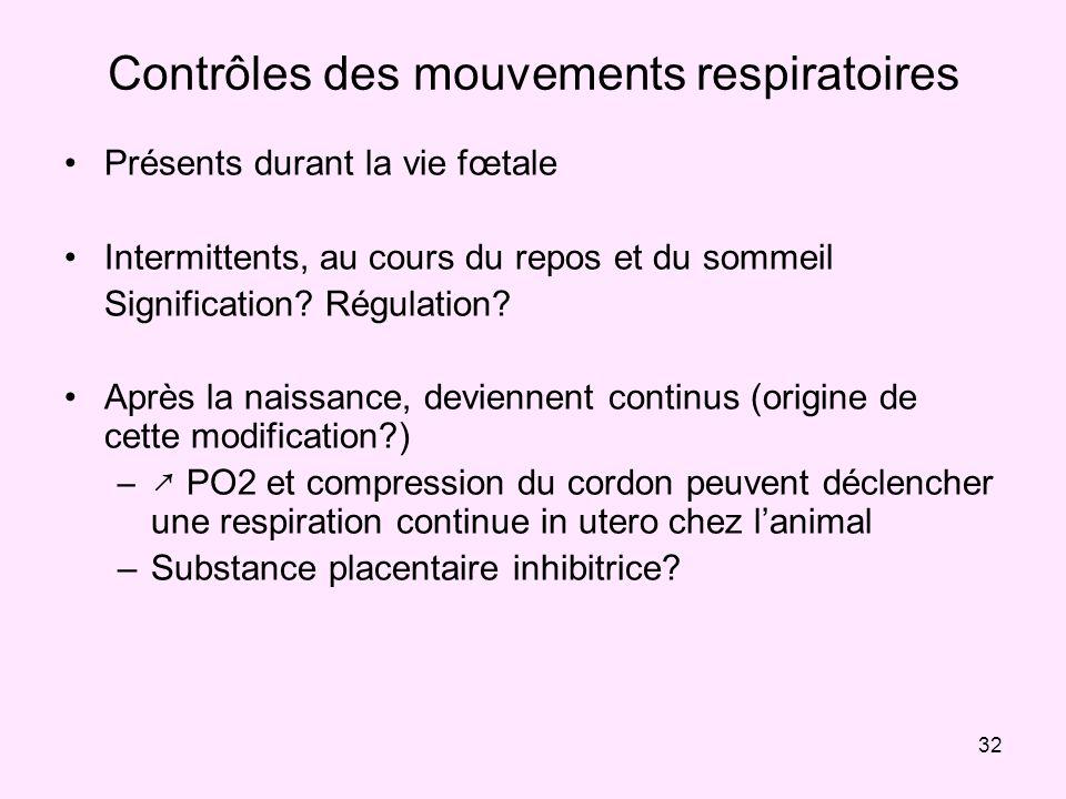 32 Contrôles des mouvements respiratoires Présents durant la vie fœtale Intermittents, au cours du repos et du sommeil Signification? Régulation? Aprè