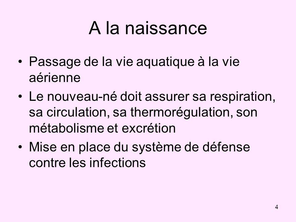 4 A la naissance Passage de la vie aquatique à la vie aérienne Le nouveau-né doit assurer sa respiration, sa circulation, sa thermorégulation, son mét