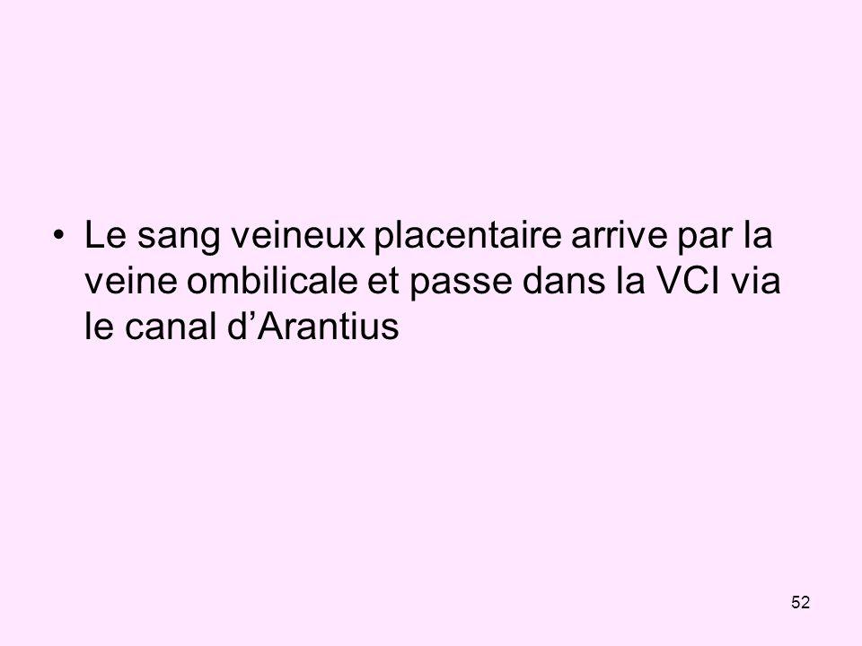 52 Le sang veineux placentaire arrive par la veine ombilicale et passe dans la VCI via le canal dArantius