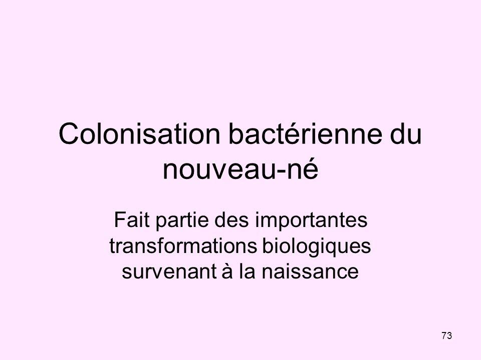 73 Colonisation bactérienne du nouveau-né Fait partie des importantes transformations biologiques survenant à la naissance