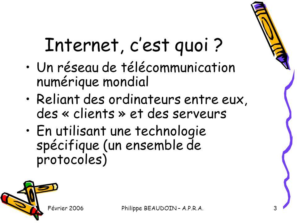 Février 2006Philippe BEAUDOIN – A.P.R.A.3 Internet, cest quoi .