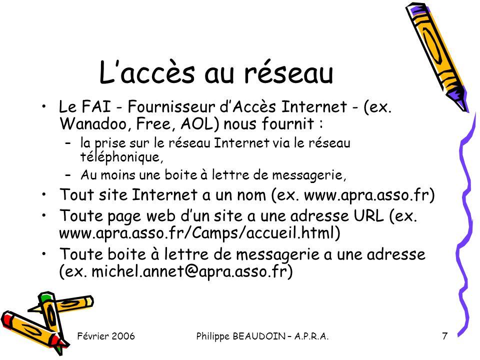 Février 2006Philippe BEAUDOIN – A.P.R.A.7 Laccès au réseau Le FAI - Fournisseur dAccès Internet - (ex.