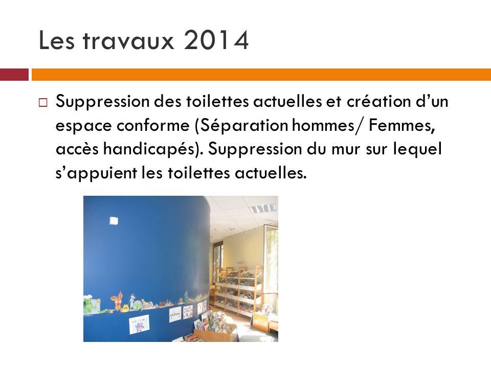 Les travaux 2014 Suppression des toilettes actuelles et création dun espace conforme (Séparation hommes/ Femmes, accès handicapés). Suppression du mur