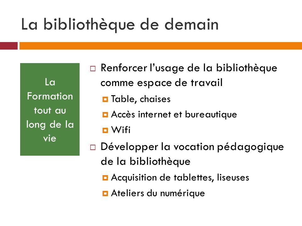 La bibliothèque de demain Renforcer lusage de la bibliothèque comme espace de travail Table, chaises Accès internet et bureautique Wifi Développer la