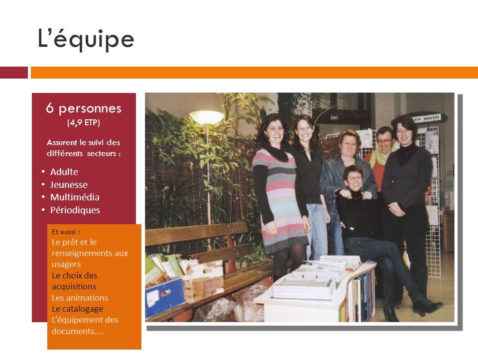 Léquipe 6 personnes (4,9 ETP) Et aussi : Le prêt et le renseignements aux usagers Le choix des acquisitions Les animations Le catalogage Léquipement d
