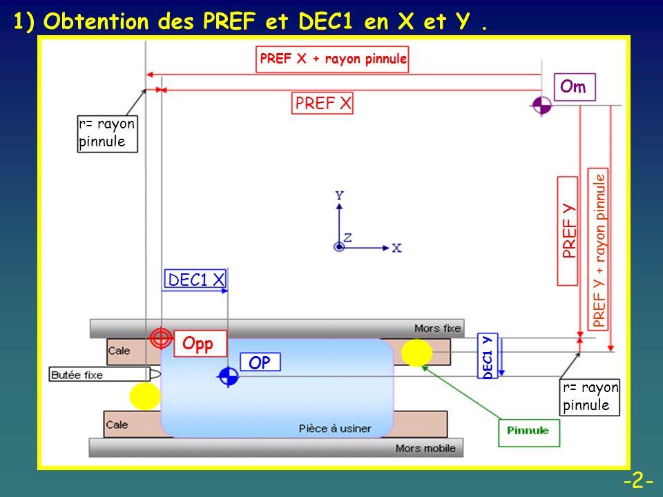 -3- 2) Obtention du PREF Z et DEC1 Z. Om PREF Z *Z Valeur cale étalon Opp DEC1 Z OP