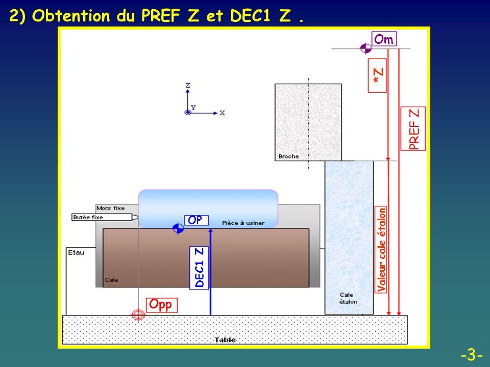 -4- 3) Méthode: PREF et DEC1 en X ou Y.