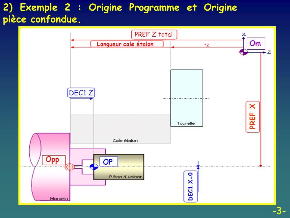-3- x 2) Exemple 2 : Origine Programme et Origine pièce confondue. PREF X Opp DEC1 X=0 OP Om DEC1 Z Longueur cale étalon PREF Z total