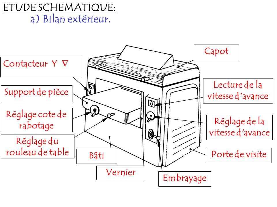 Table plane mobile (ou référentiel) en hauteur (manuel ou mécanique) parallèle au porte outils, en acier fortement allié.